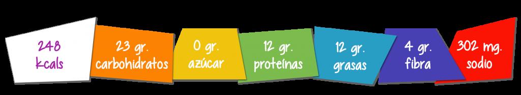 Tabla-ensalada-de-quinoa