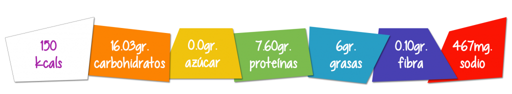 tabla_florecitas