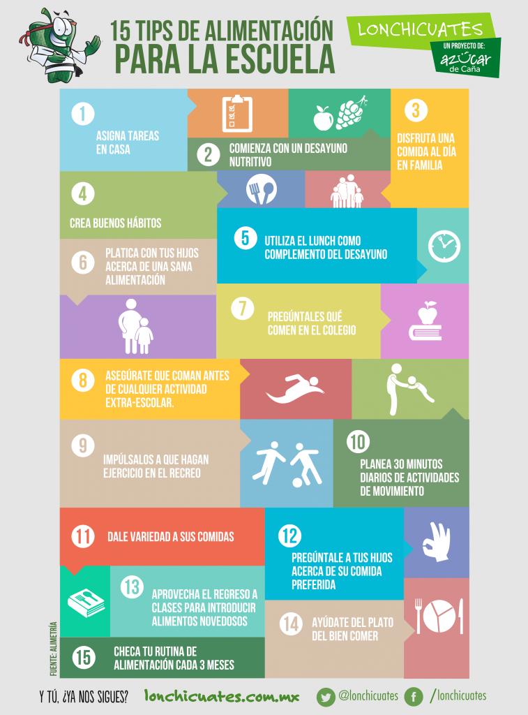 15-tips-de-alimentacion-para-la-escuela