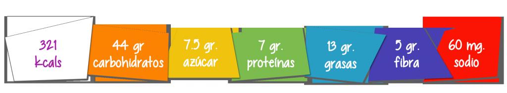 tabla-ensalada-frutos-secos