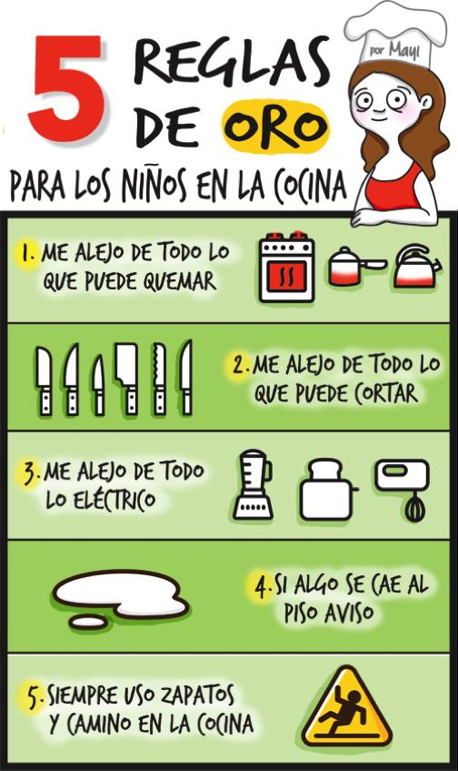 cocina_mayi