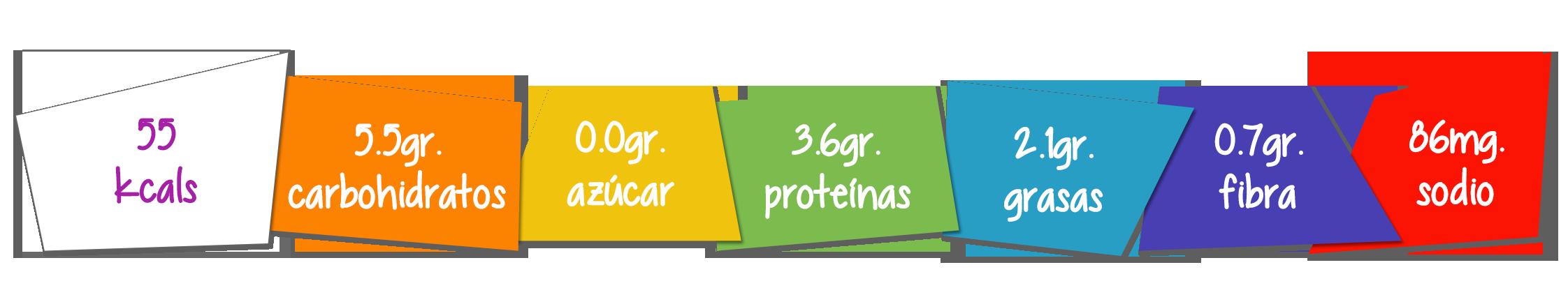 tabla_nutricional_croquetas_espinacas