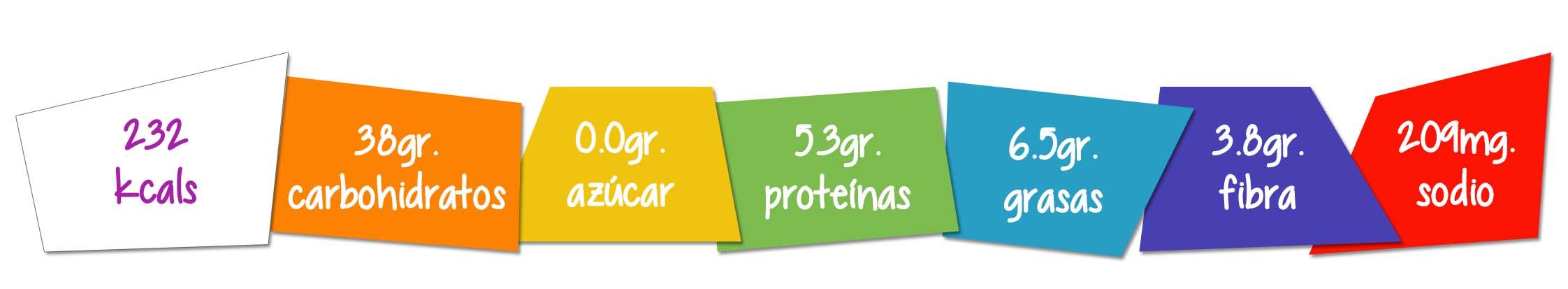 tabla_nutricional_galletas_zanahoria