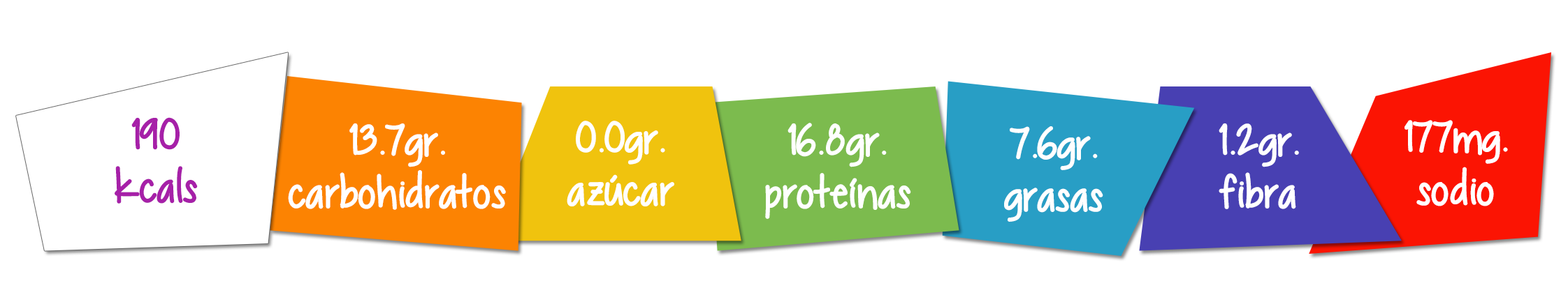 tabla_nutricional_salpicon