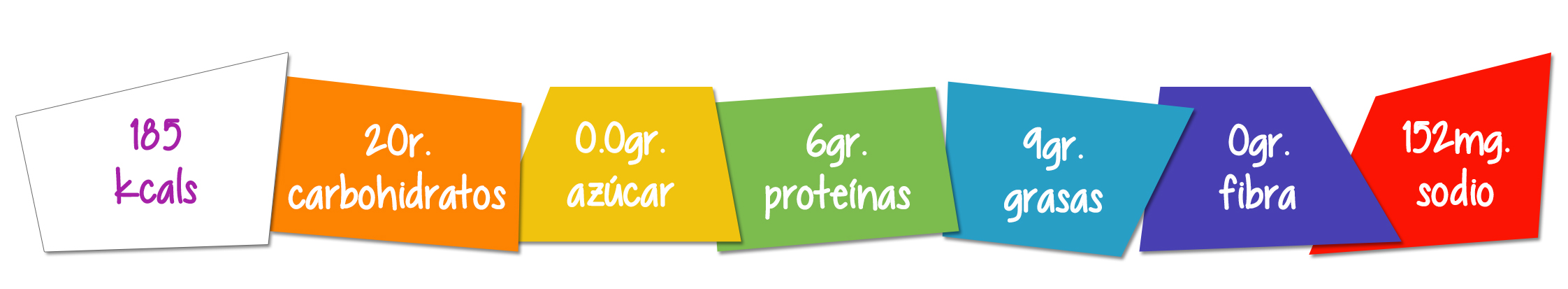 tabla_nutricional_empanadas
